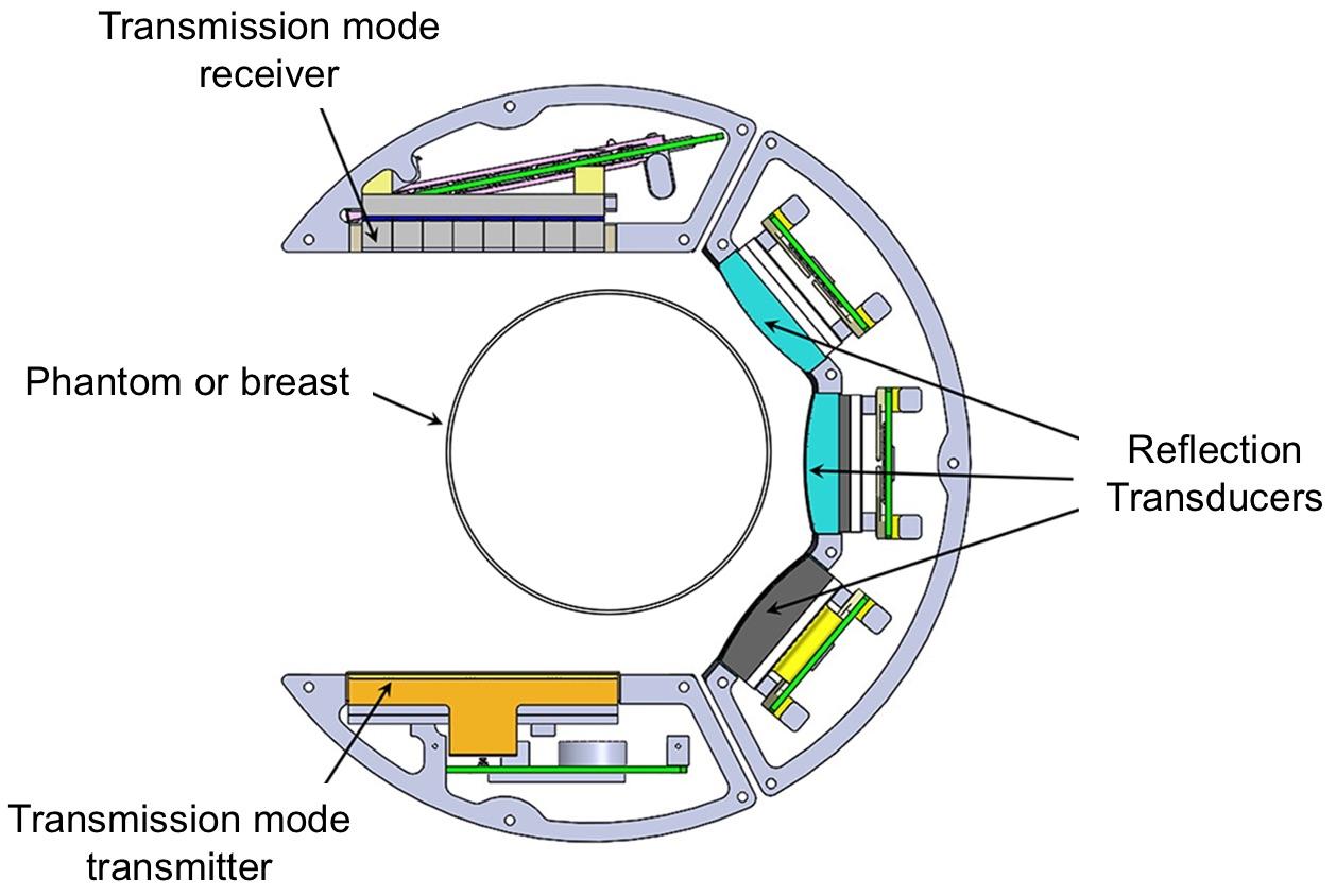 Fig A Block Diagram Of A Smart Transmitter